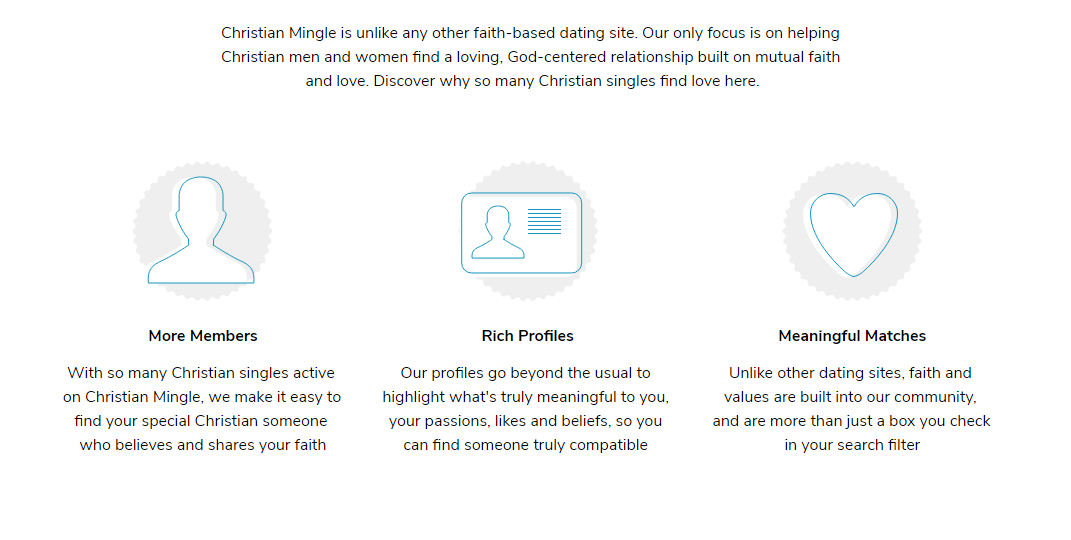 ChristianMingle Review (upd  Sep 2019) – Promo Codes